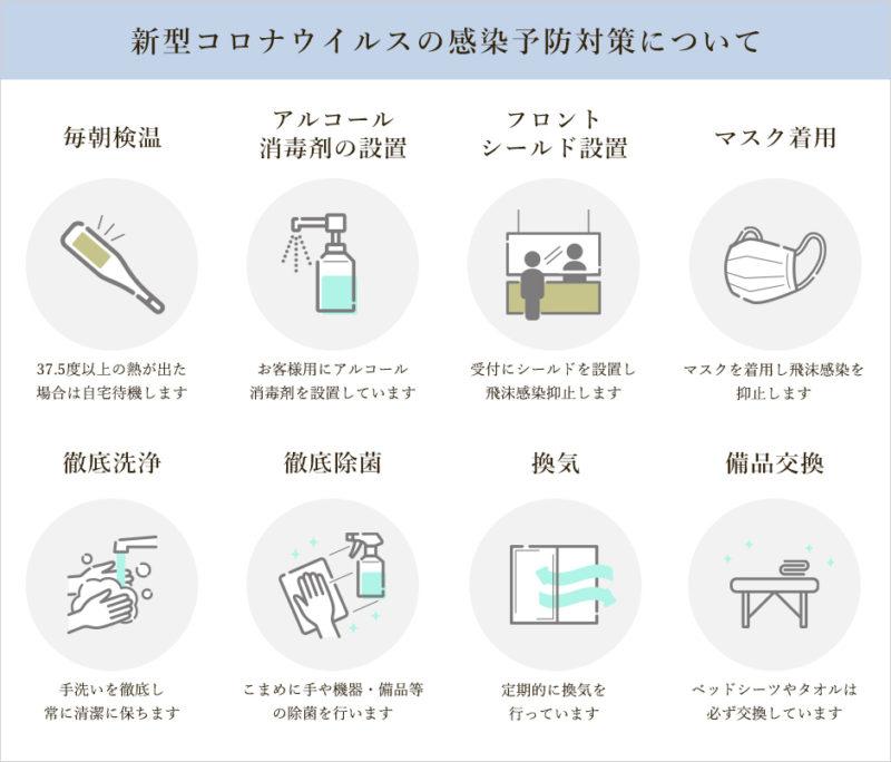 梅田ビューティークリニックは感染症対策も万全です!